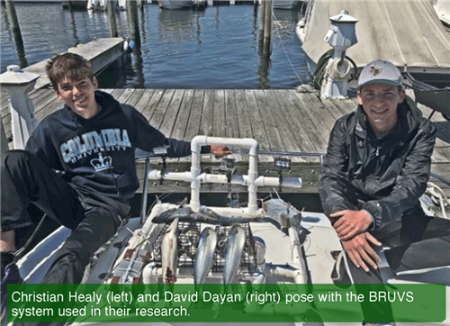 Christian Healy (left) and David Dayan (right) pose with the BRUVS system used in their research.